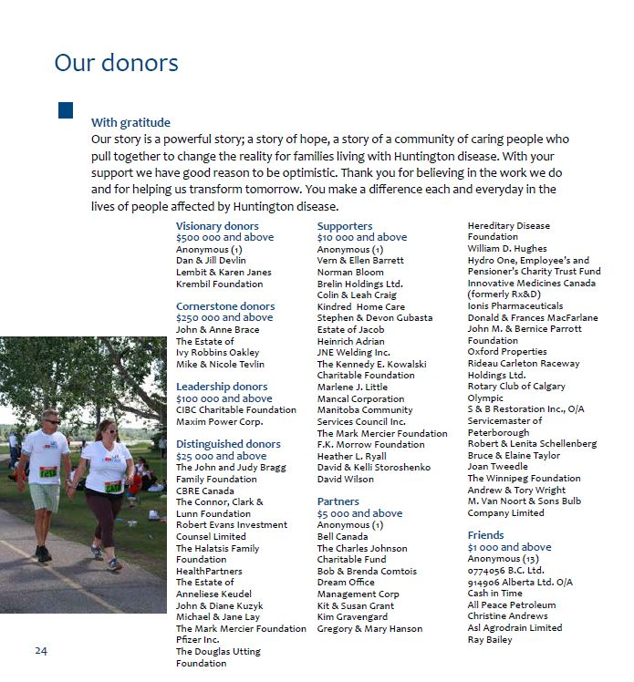 donors 1